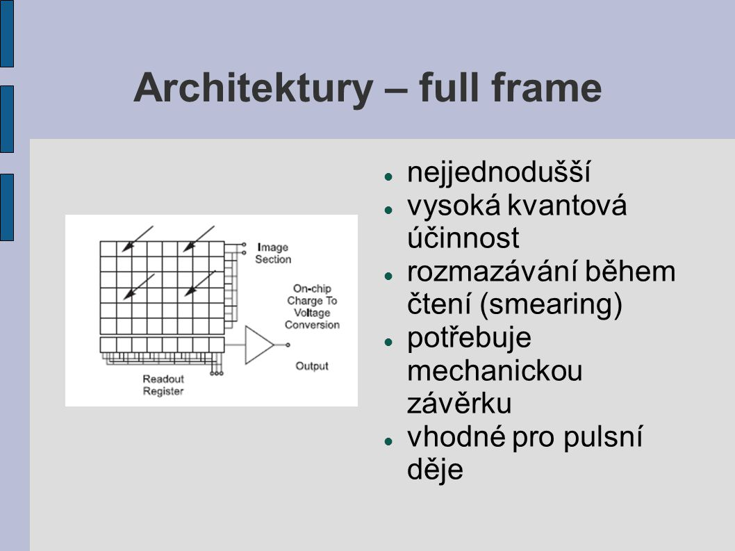 Architektury – full frame