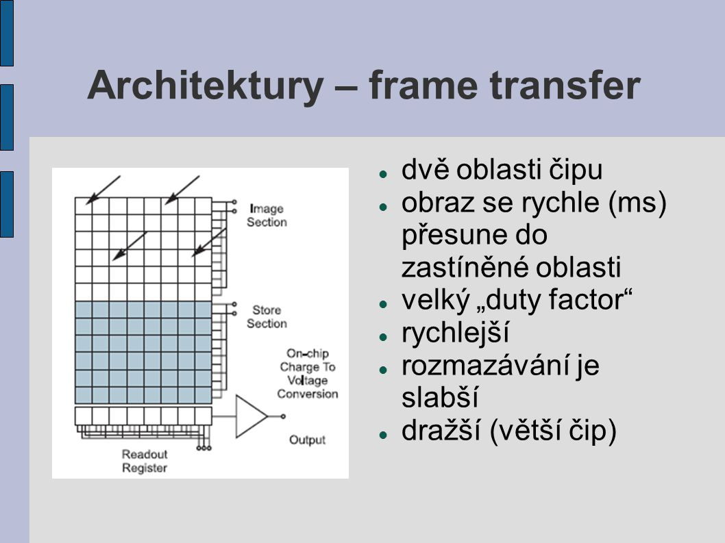 Architektury – frame transfer