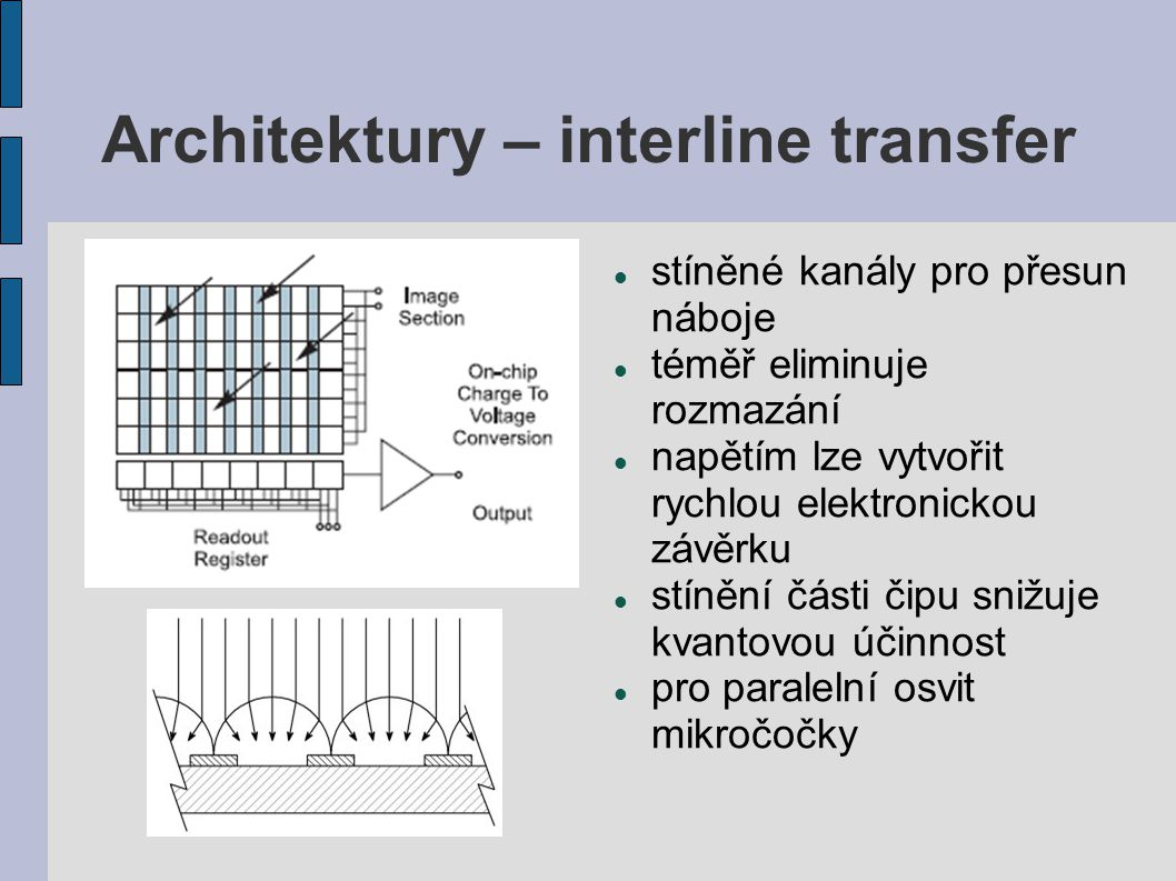 Architektury – interline transfer
