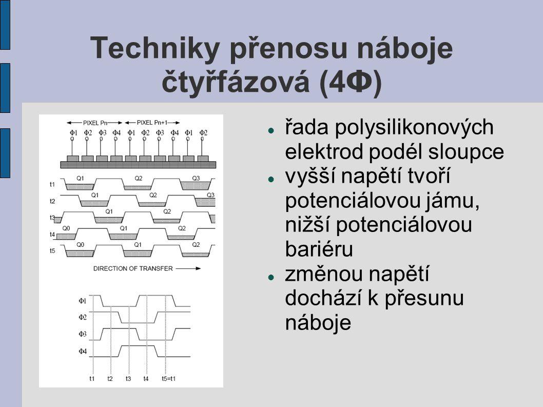 Techniky přenosu náboje čtyřfázová (4Φ)