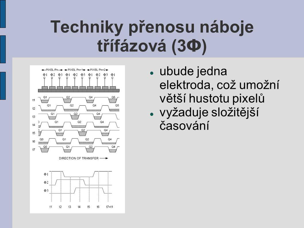 Techniky přenosu náboje třífázová (3Φ)