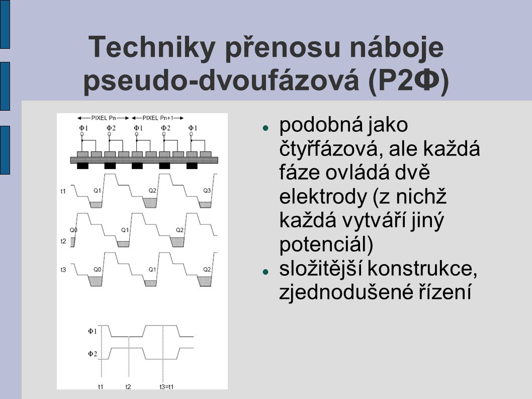 Techniky přenosu náboje pseudo-dvoufázová (P2Φ)