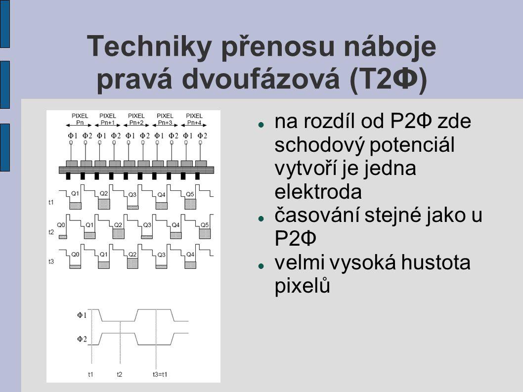 Techniky přenosu náboje pravá dvoufázová (T2Φ)