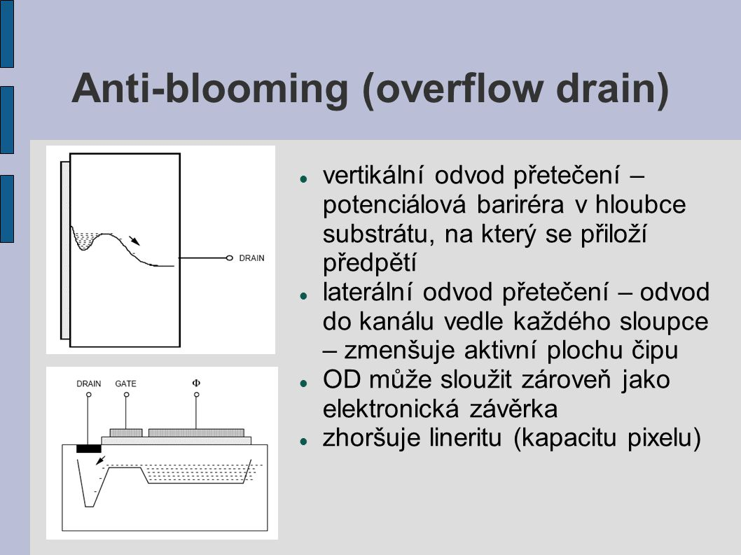 Anti-blooming (overflow drain)