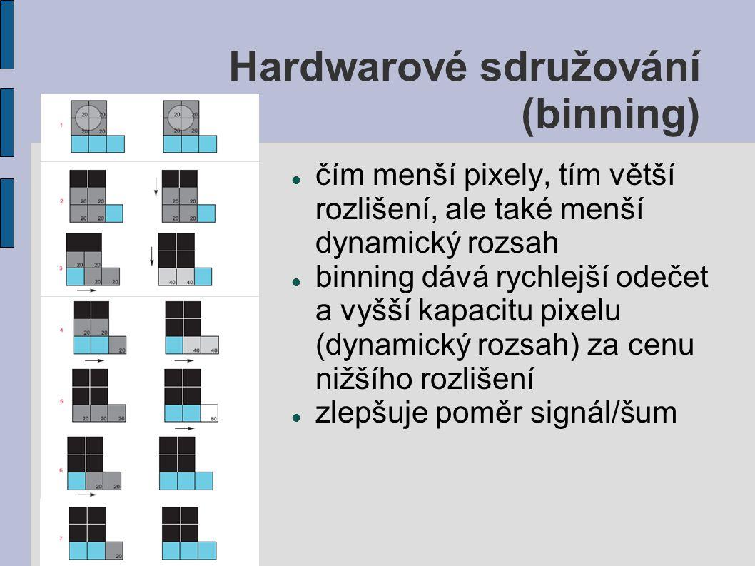 Hardwarové sdružování (binning)