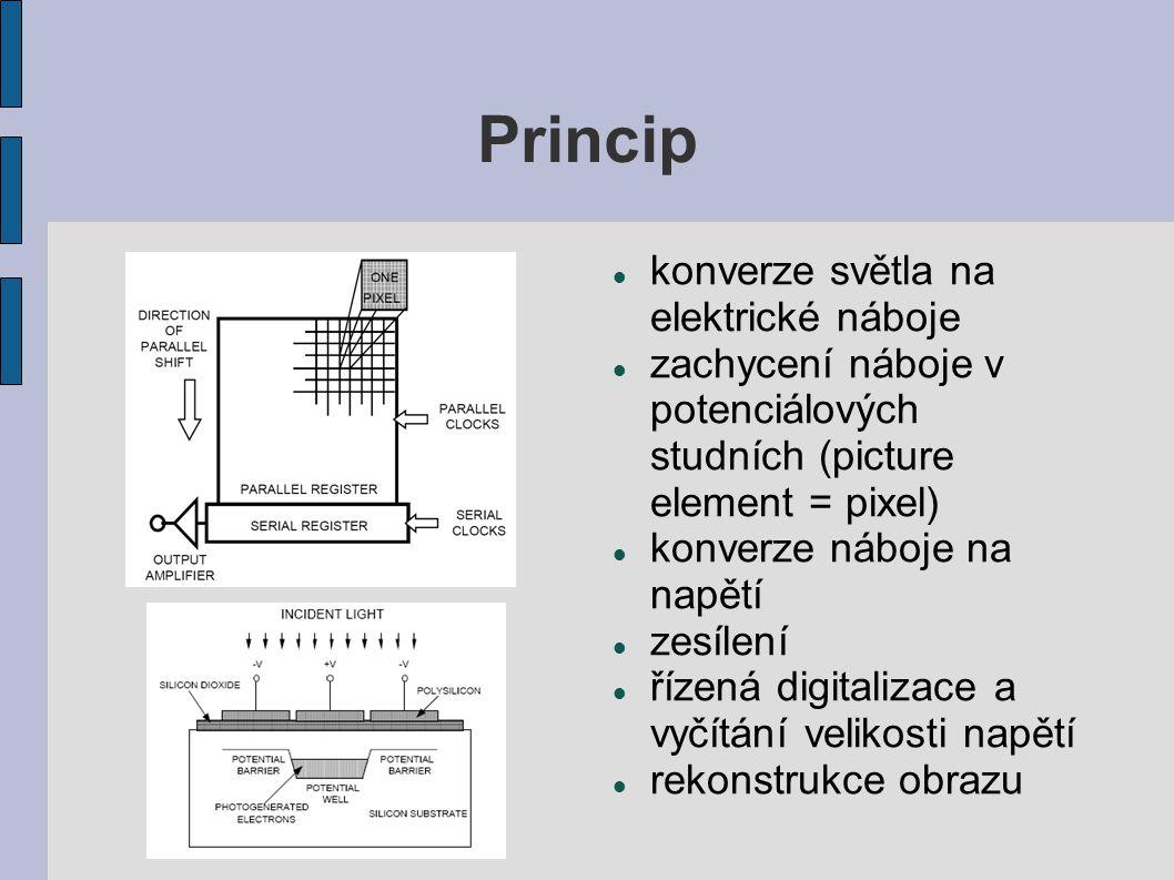 Princip konverze světla na elektrické náboje