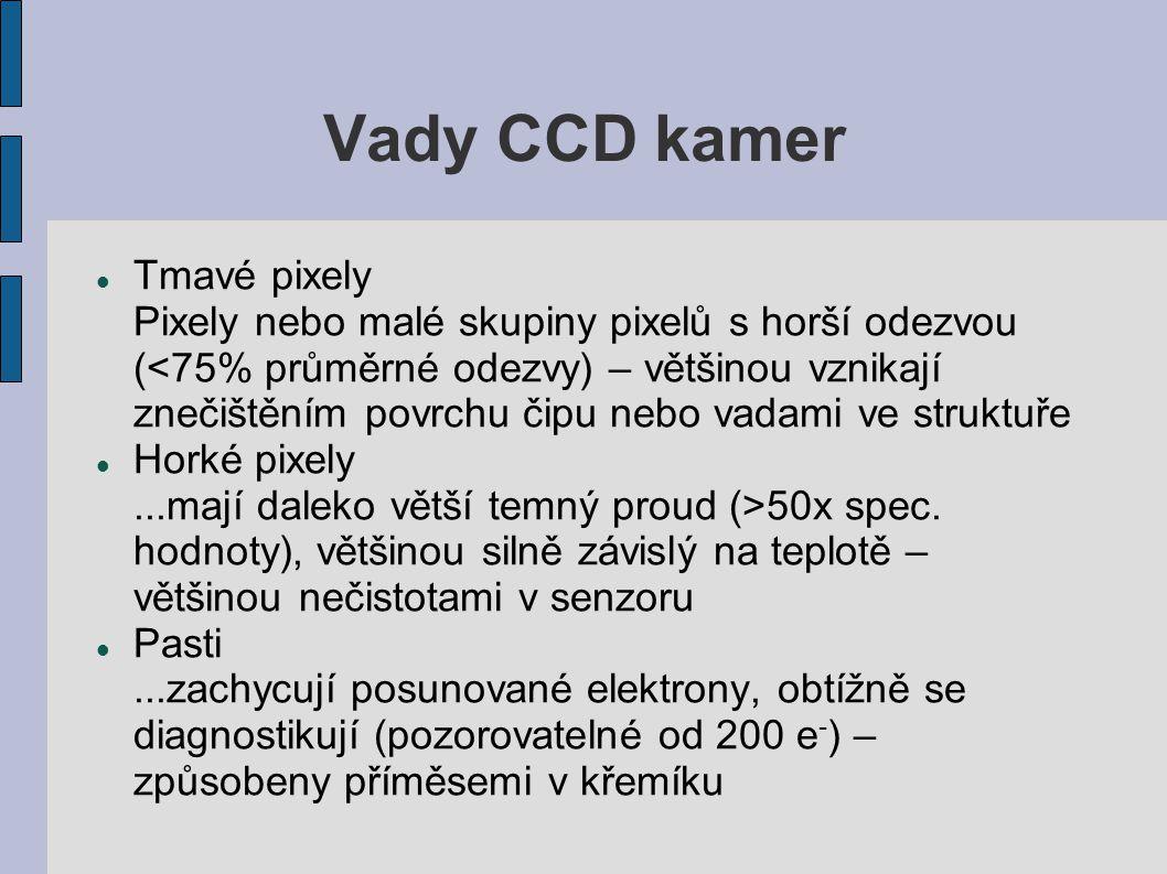Vady CCD kamer