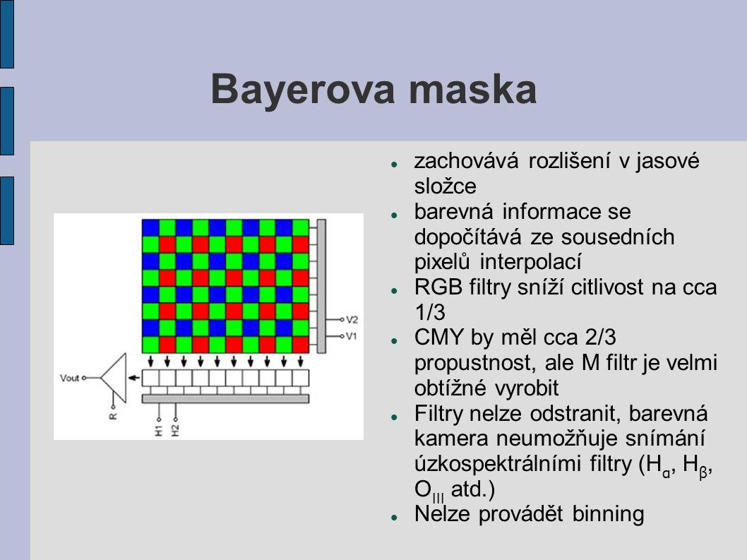 Bayerova maska zachovává rozlišení v jasové složce