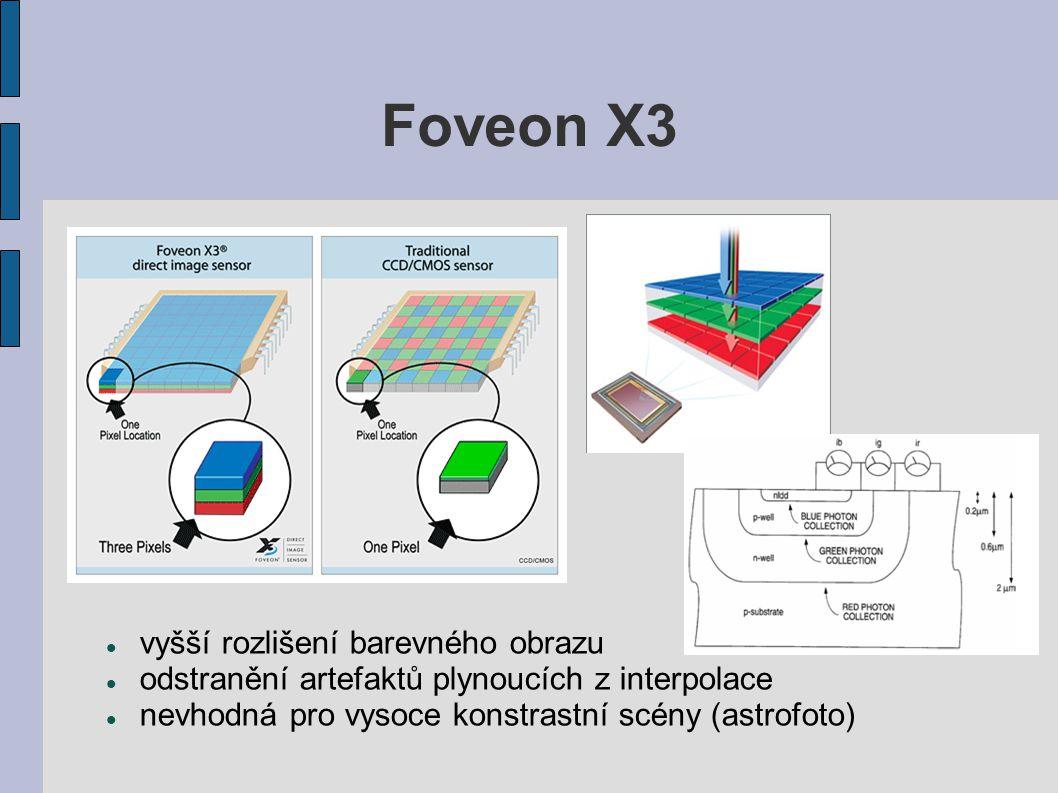 Foveon X3 vyšší rozlišení barevného obrazu