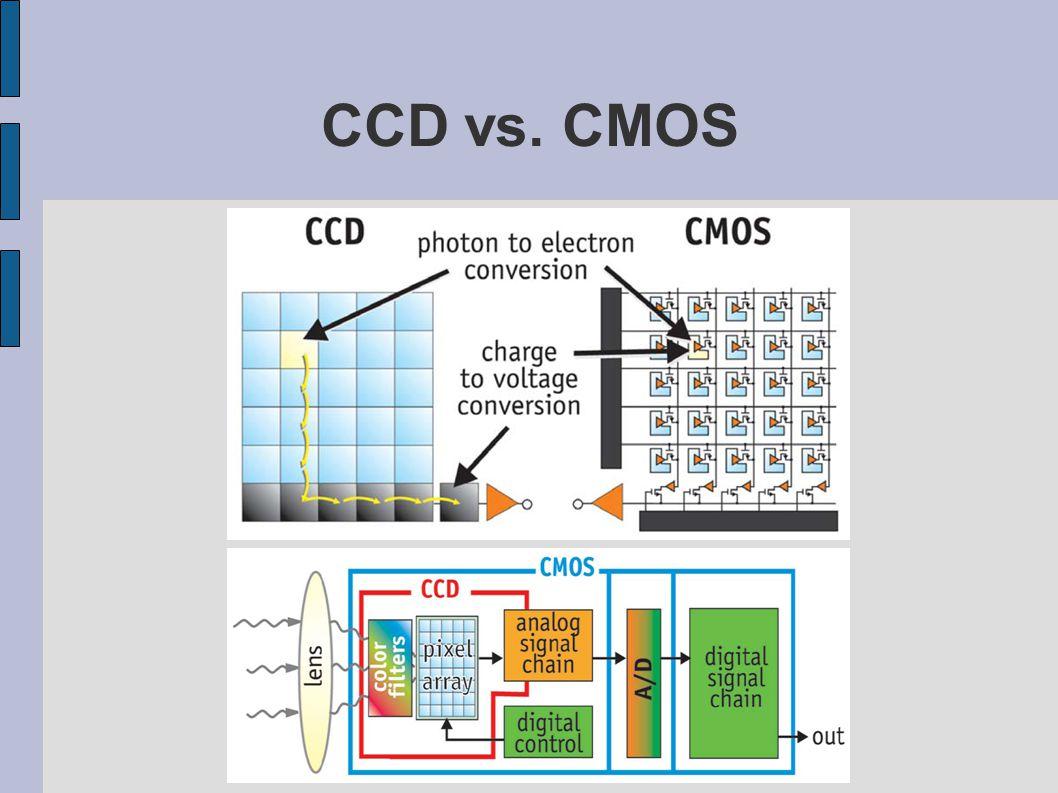 CCD vs. CMOS