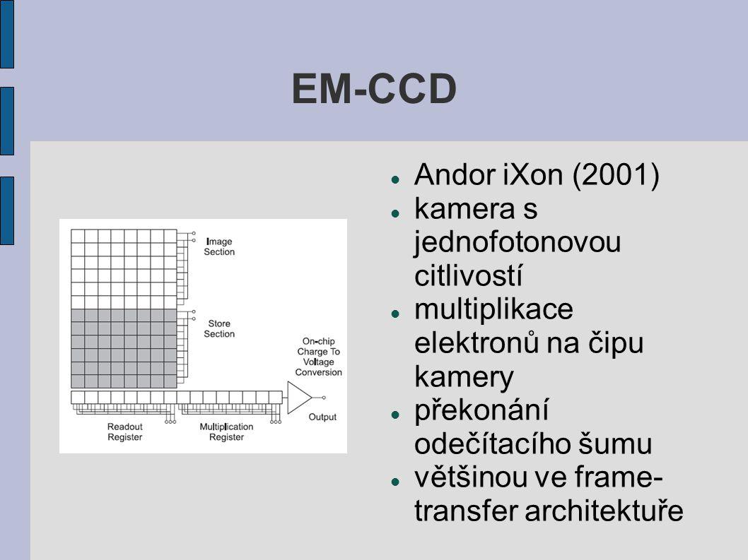 EM-CCD Andor iXon (2001) kamera s jednofotonovou citlivostí