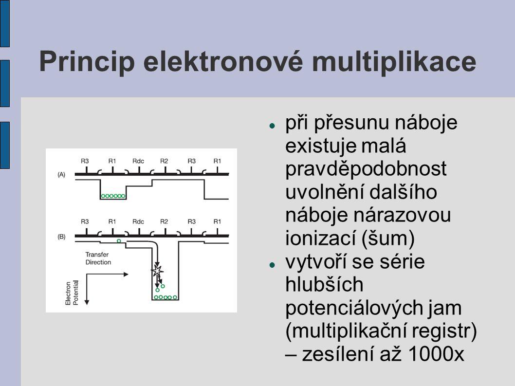 Princip elektronové multiplikace