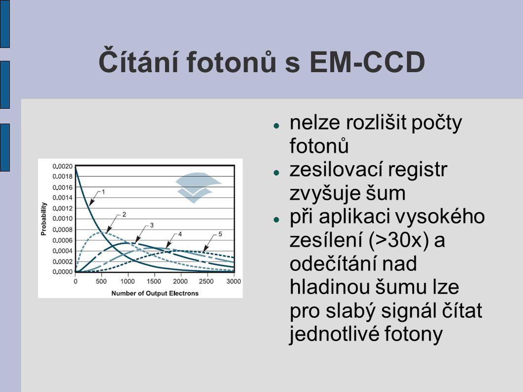 Čítání fotonů s EM-CCD nelze rozlišit počty fotonů