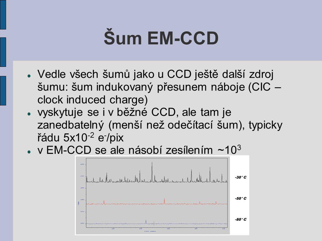 Šum EM-CCD Vedle všech šumů jako u CCD ještě další zdroj šumu: šum indukovaný přesunem náboje (CIC – clock induced charge)