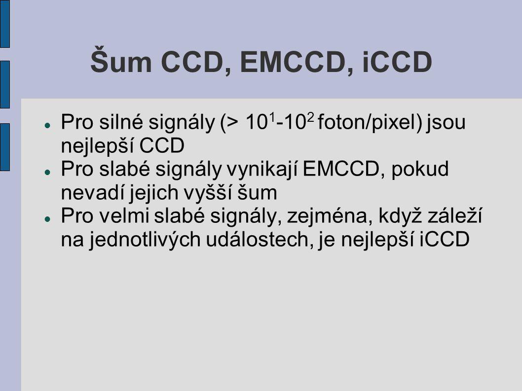 Šum CCD, EMCCD, iCCD Pro silné signály (> 101-102 foton/pixel) jsou nejlepší CCD. Pro slabé signály vynikají EMCCD, pokud nevadí jejich vyšší šum.