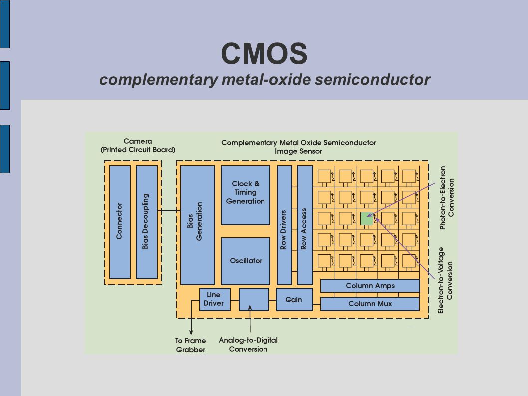 CMOS complementary metal-oxide semiconductor