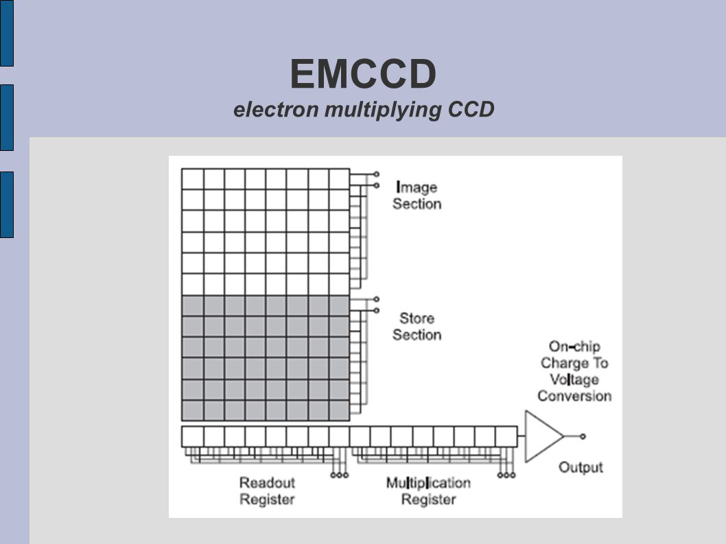 EMCCD electron multiplying CCD