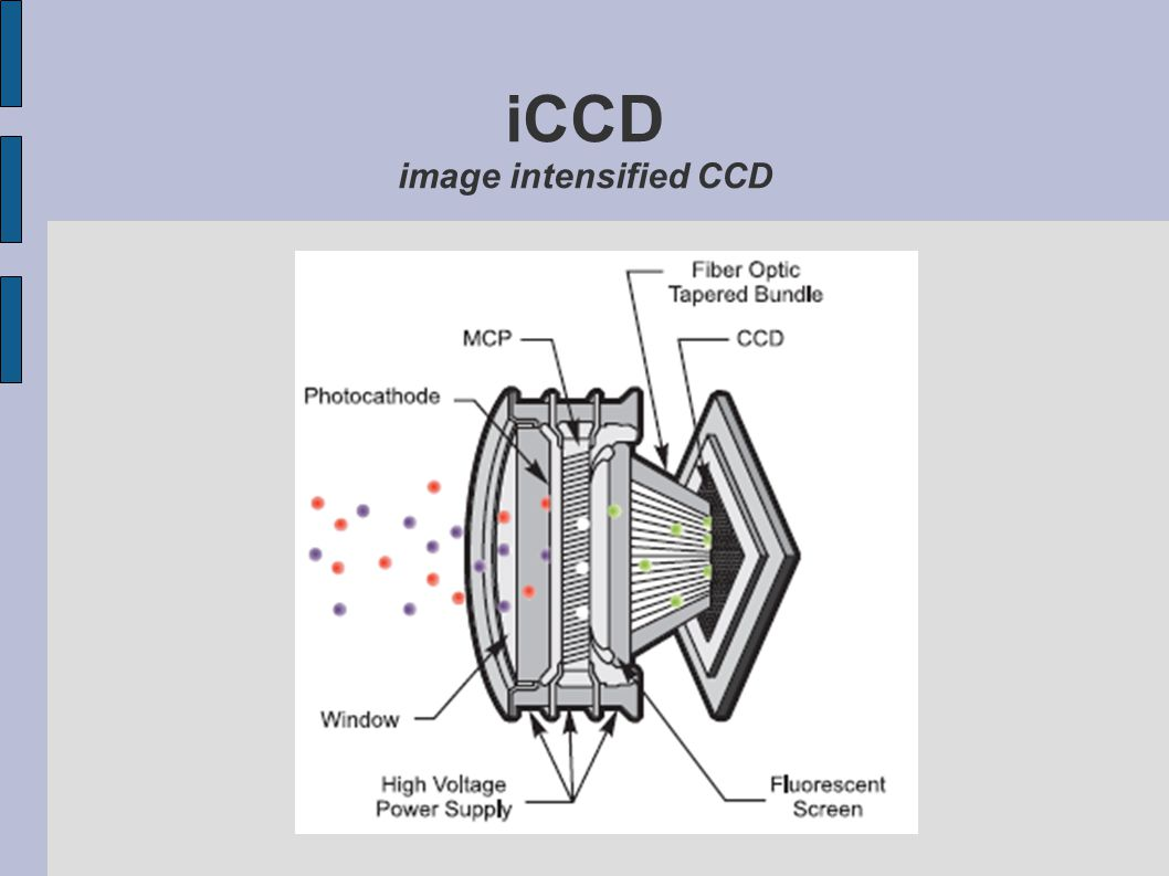 iCCD image intensified CCD