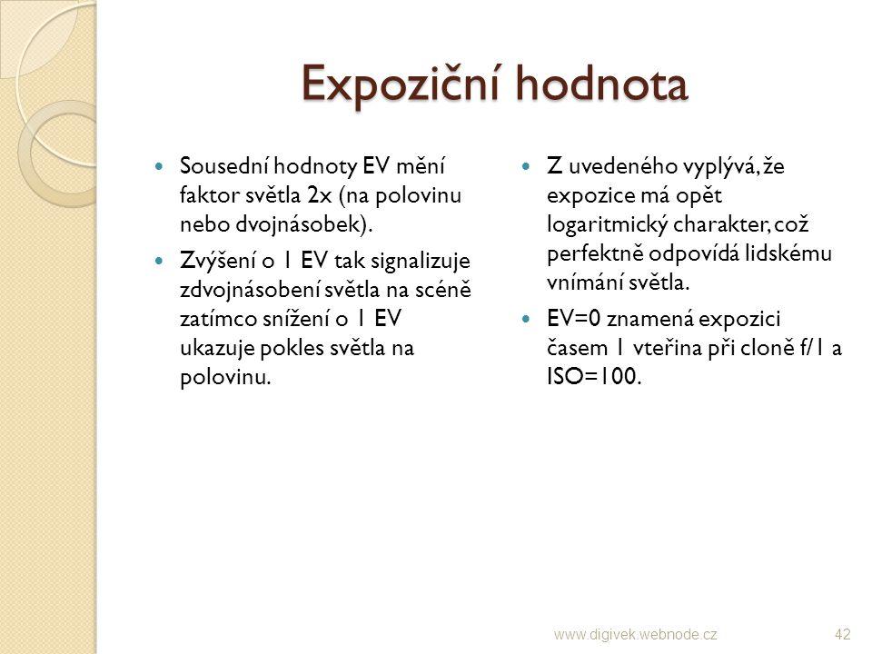 Expoziční hodnota Sousední hodnoty EV mění faktor světla 2x (na polovinu nebo dvojnásobek).