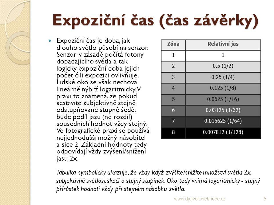 Expoziční čas (čas závěrky)