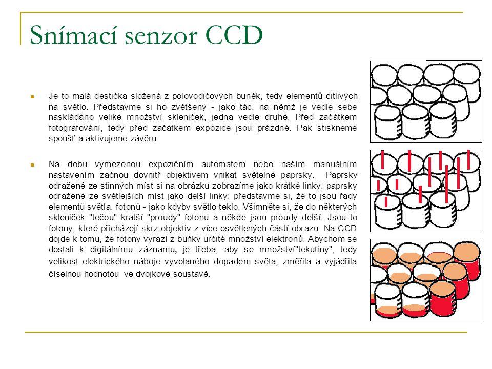 Snímací senzor CCD