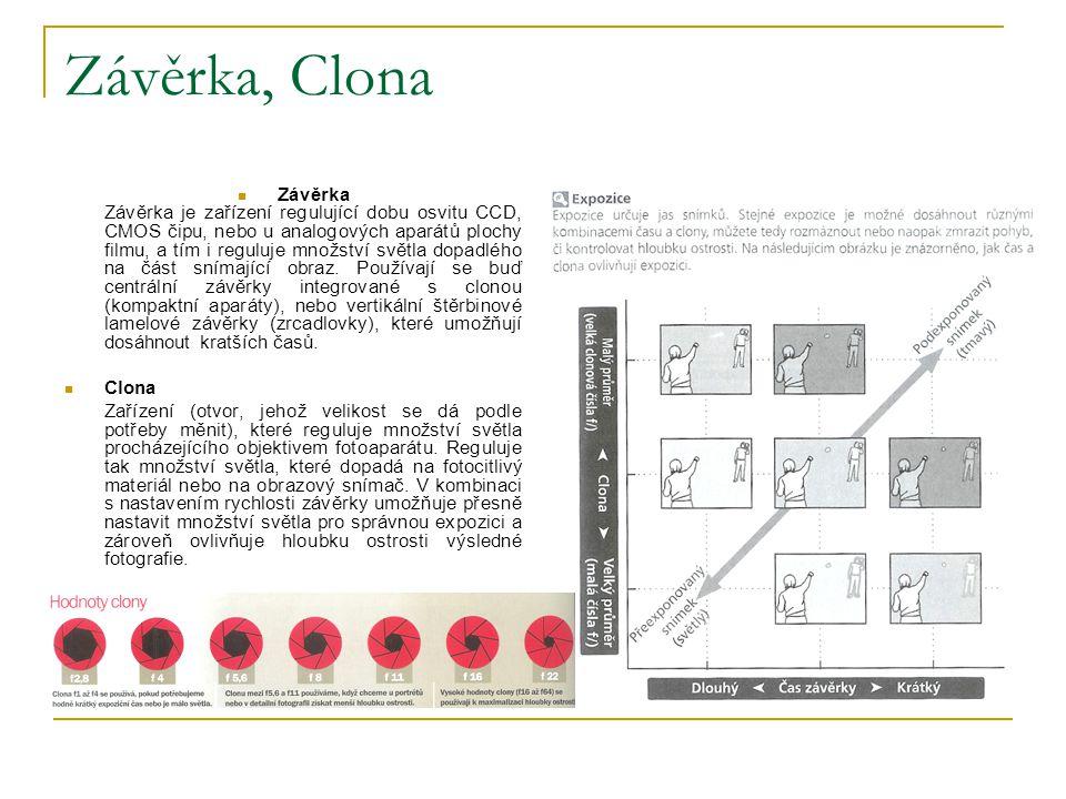 Závěrka, Clona
