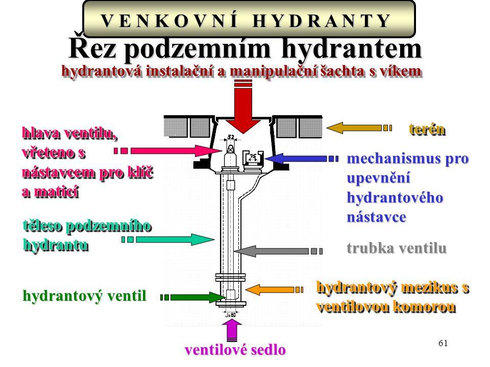 Řez podzemním hydrantem