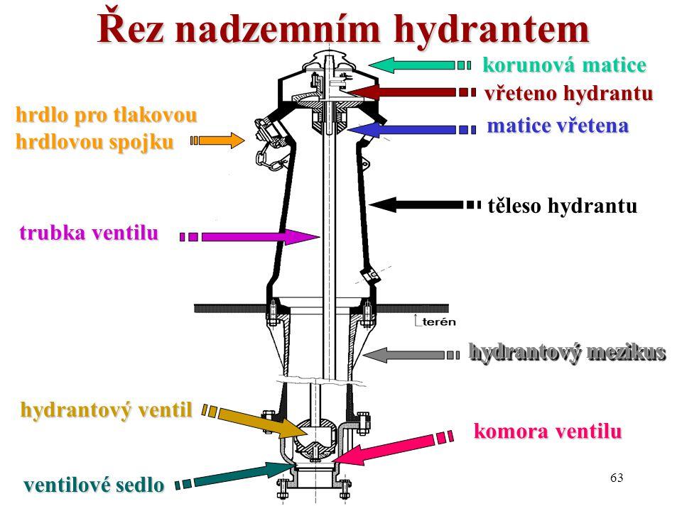 Řez nadzemním hydrantem