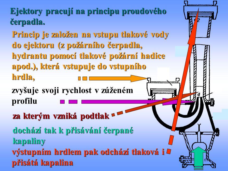 Ejektory pracují na principu proudového čerpadla.