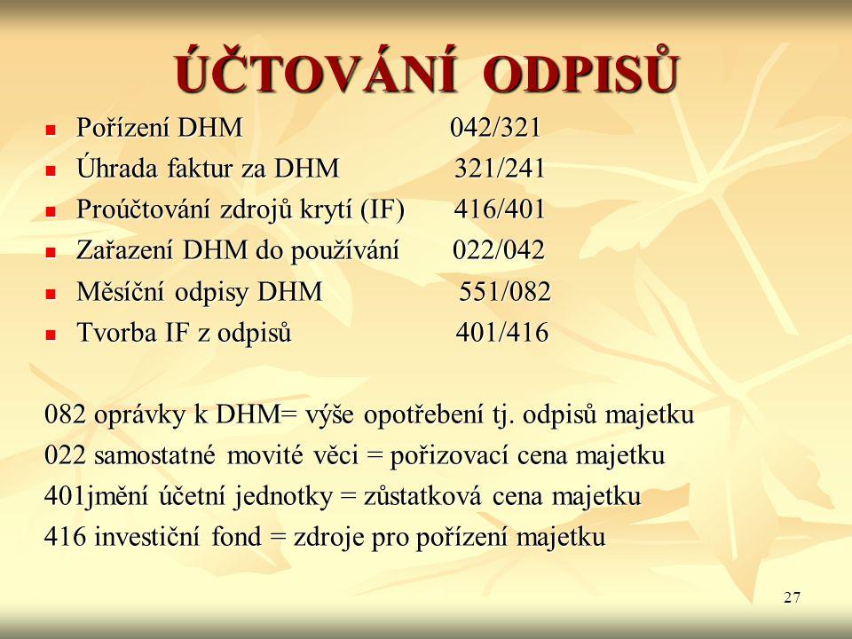 ÚČTOVÁNÍ ODPISŮ Pořízení DHM 042/321 Úhrada faktur za DHM 321/241