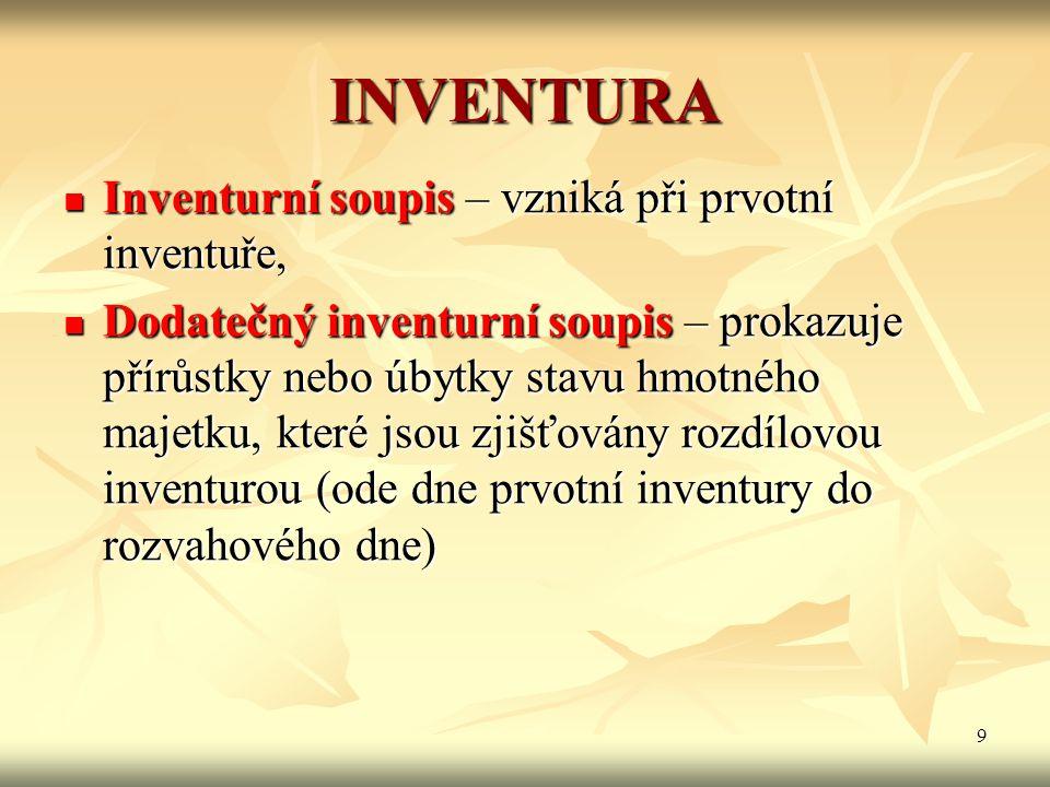 INVENTURA Inventurní soupis – vzniká při prvotní inventuře,
