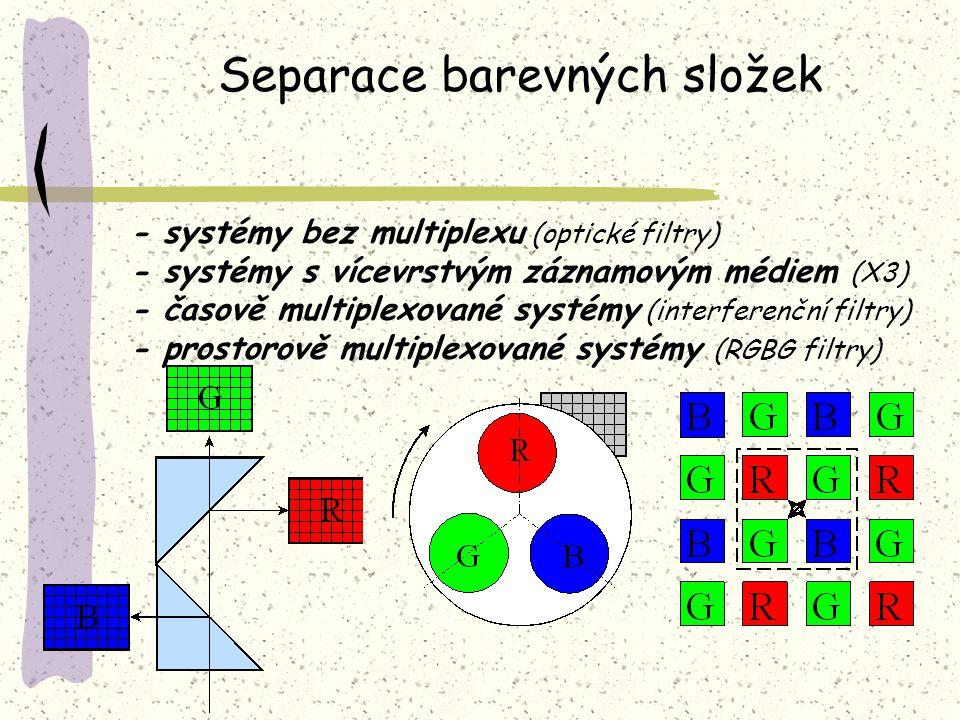 Separace barevných složek
