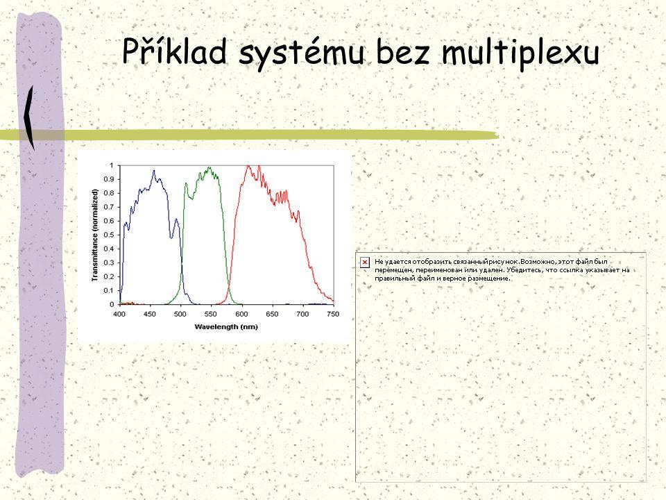 Příklad systému bez multiplexu