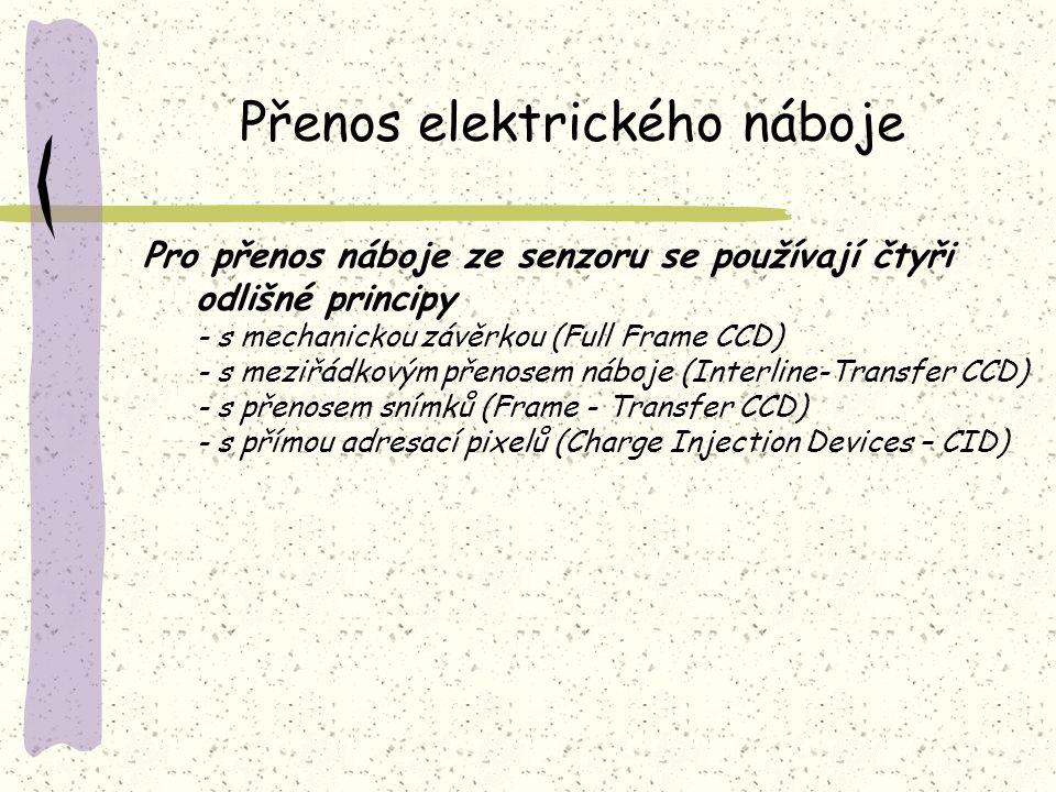 Přenos elektrického náboje