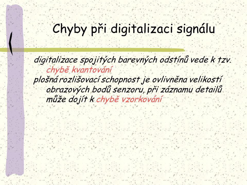 Chyby při digitalizaci signálu