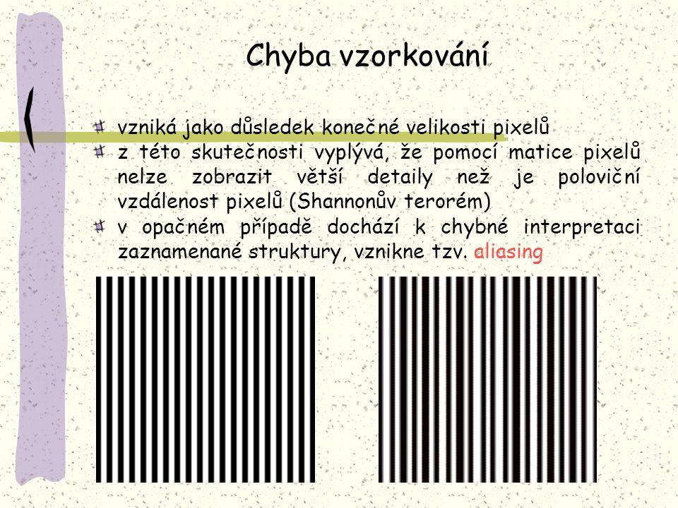 Chyba vzorkování vzniká jako důsledek konečné velikosti pixelů
