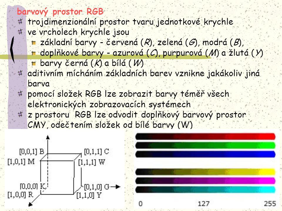 barvový prostor RGB trojdimenzionální prostor tvaru jednotkové krychle. ve vrcholech krychle jsou.