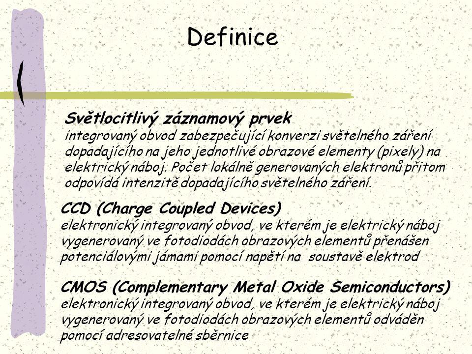 Definice Světlocitlivý záznamový prvek CCD (Charge Coupled Devices)