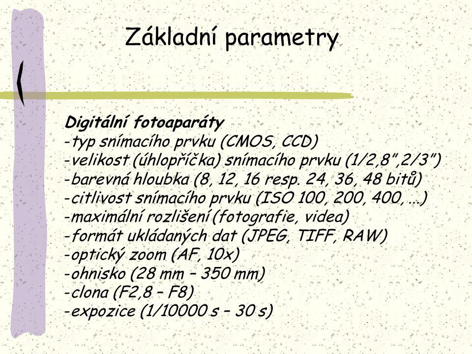 Základní parametry Digitální fotoaparáty