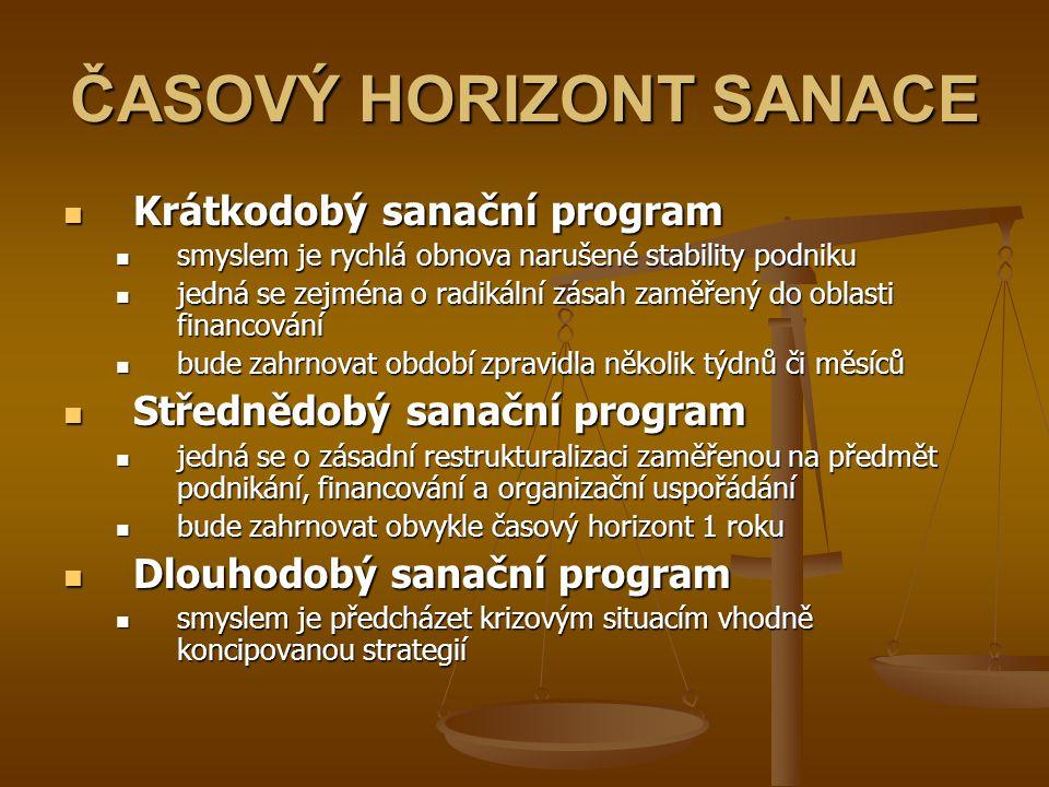 ČASOVÝ HORIZONT SANACE