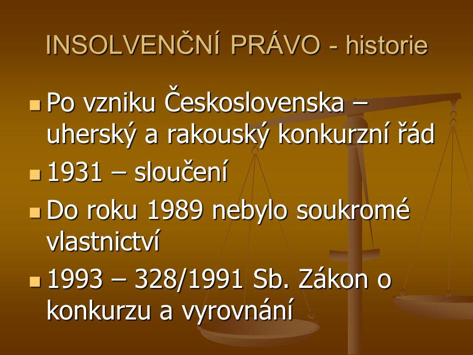 INSOLVENČNÍ PRÁVO - historie