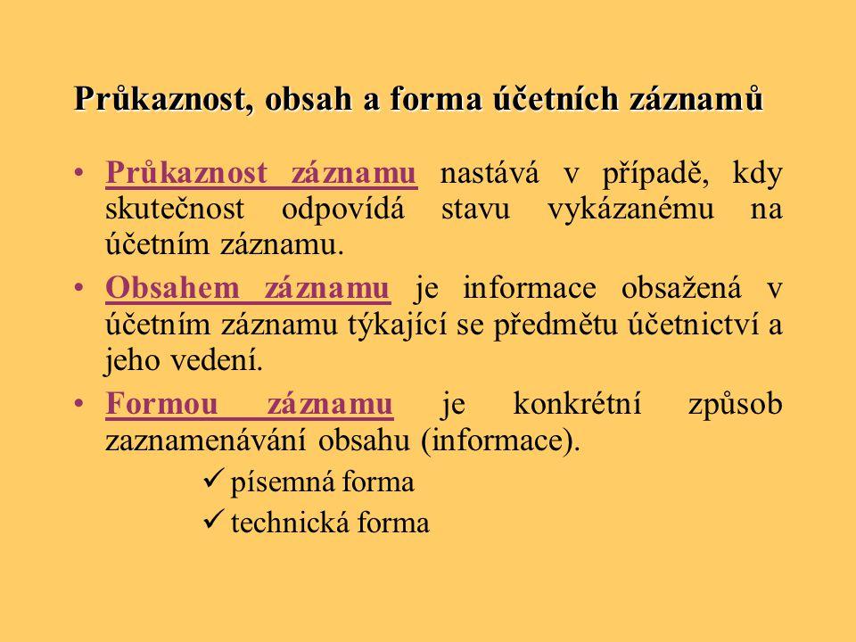 Průkaznost, obsah a forma účetních záznamů