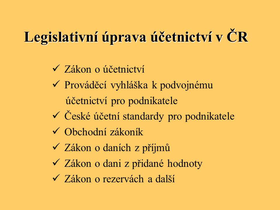 Legislativní úprava účetnictví v ČR