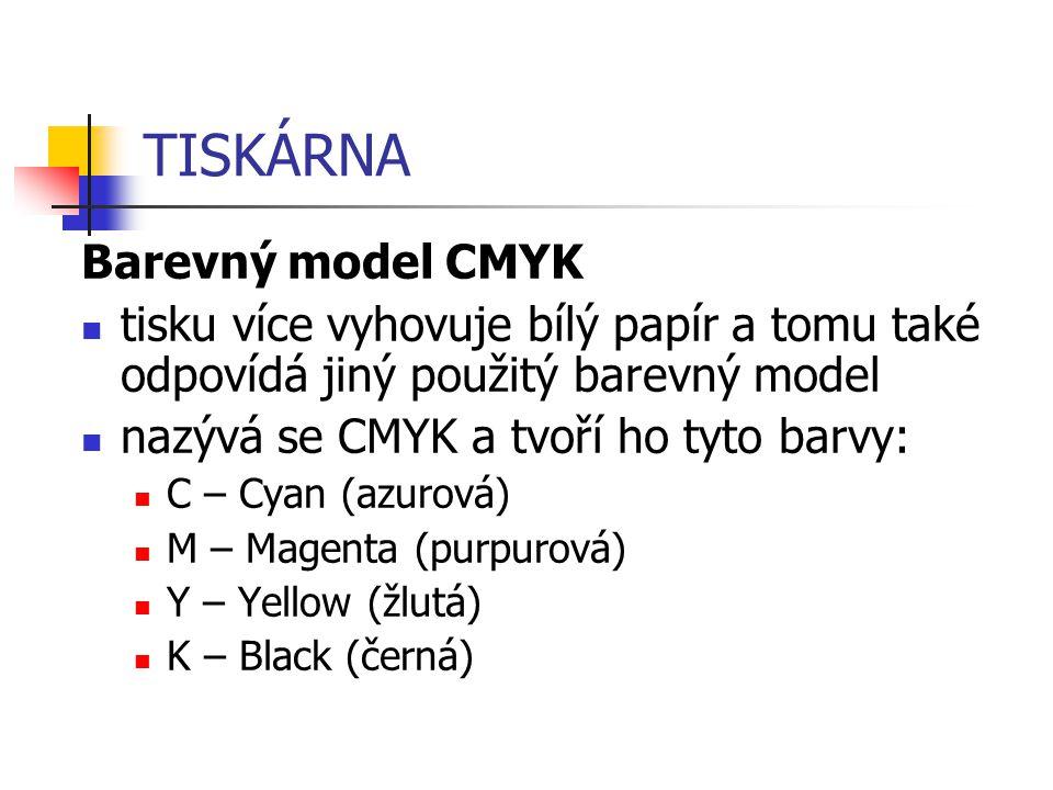 TISKÁRNA Barevný model CMYK