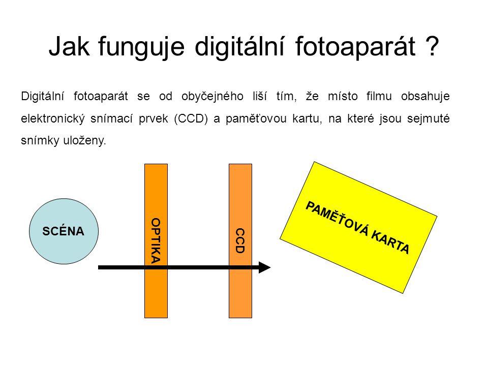 Jak funguje digitální fotoaparát