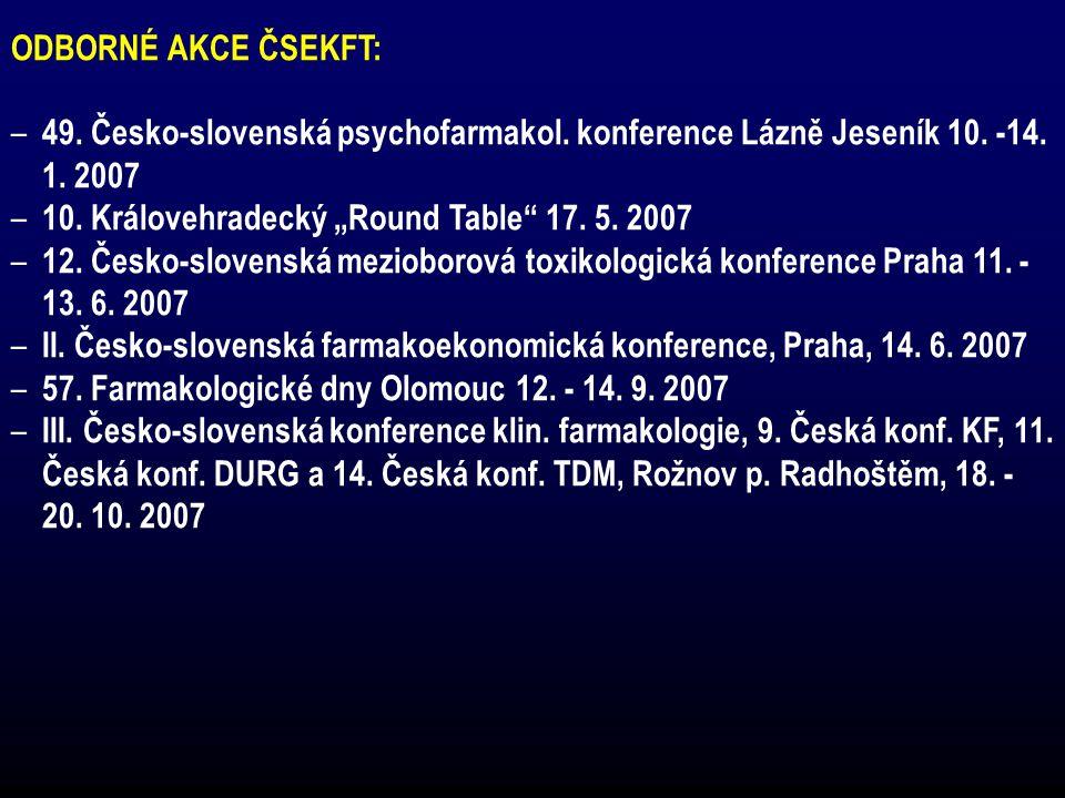 ODBORNÉ AKCE ČSEKFT: 49. Česko-slovenská psychofarmakol. konference Lázně Jeseník 10. -14. 1. 2007.