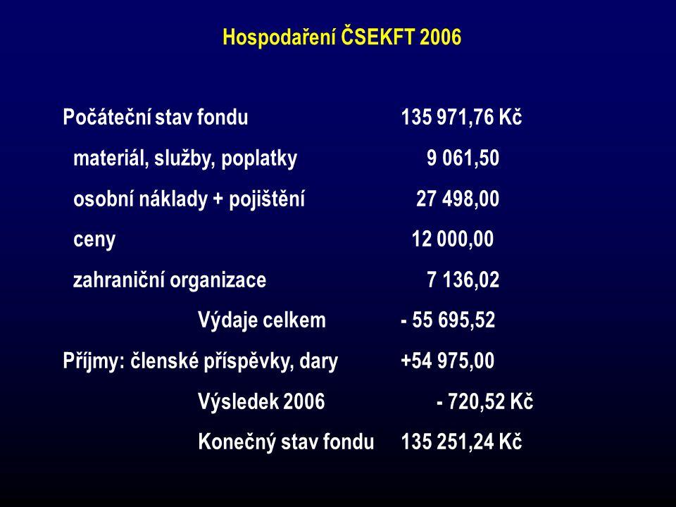 Hospodaření ČSEKFT 2006 Počáteční stav fondu 135 971,76 Kč. materiál, služby, poplatky 9 061,50.