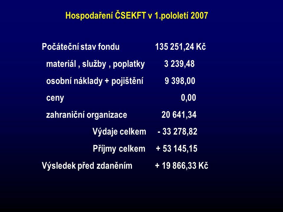 Hospodaření ČSEKFT v 1.pololetí 2007