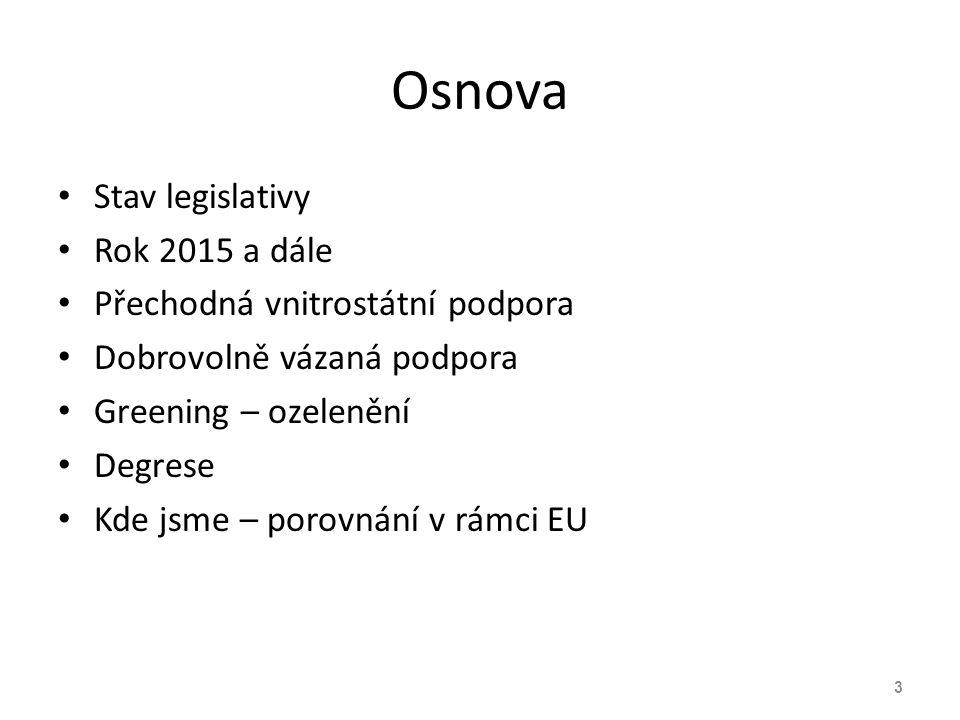 Osnova Stav legislativy Rok 2015 a dále Přechodná vnitrostátní podpora