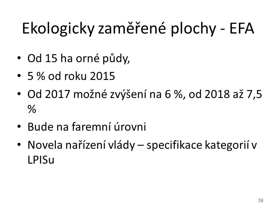 Ekologicky zaměřené plochy - EFA